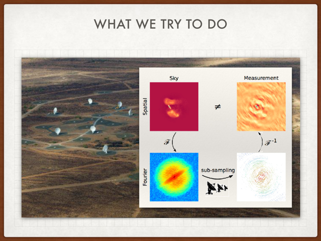 WHAT WE TRY TO DO