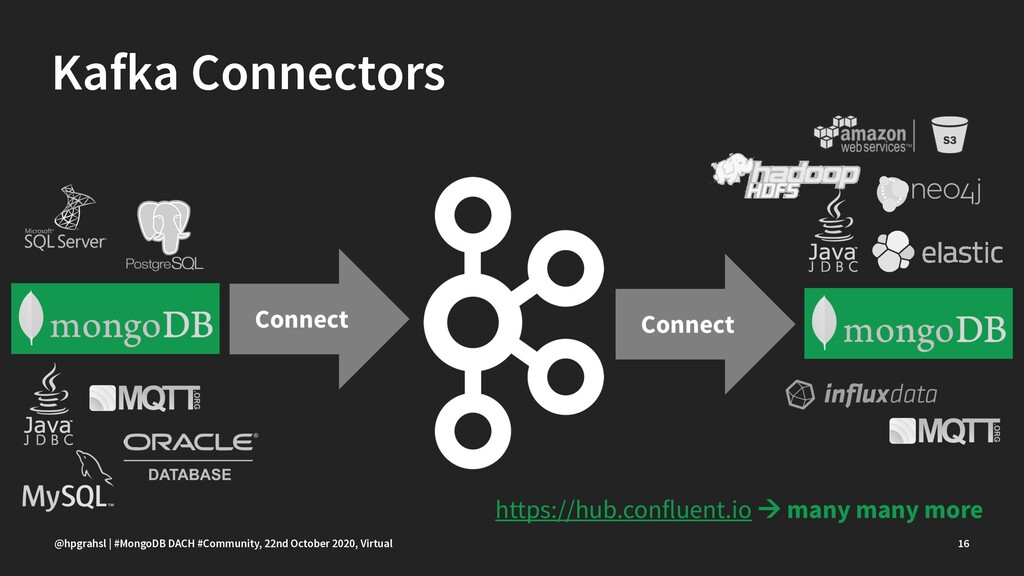 Kafka Connectors @hpgrahsl | #MongoDB DACH #Com...