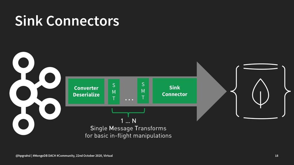 Sink Connectors @hpgrahsl | #MongoDB DACH #Comm...