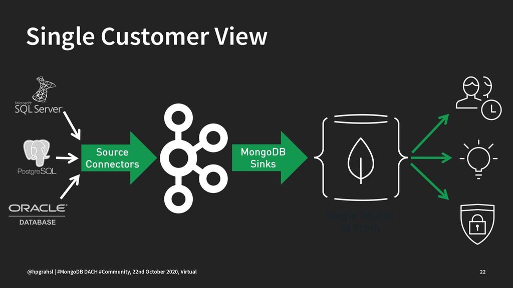 Single Customer View @hpgrahsl | #MongoDB DACH ...