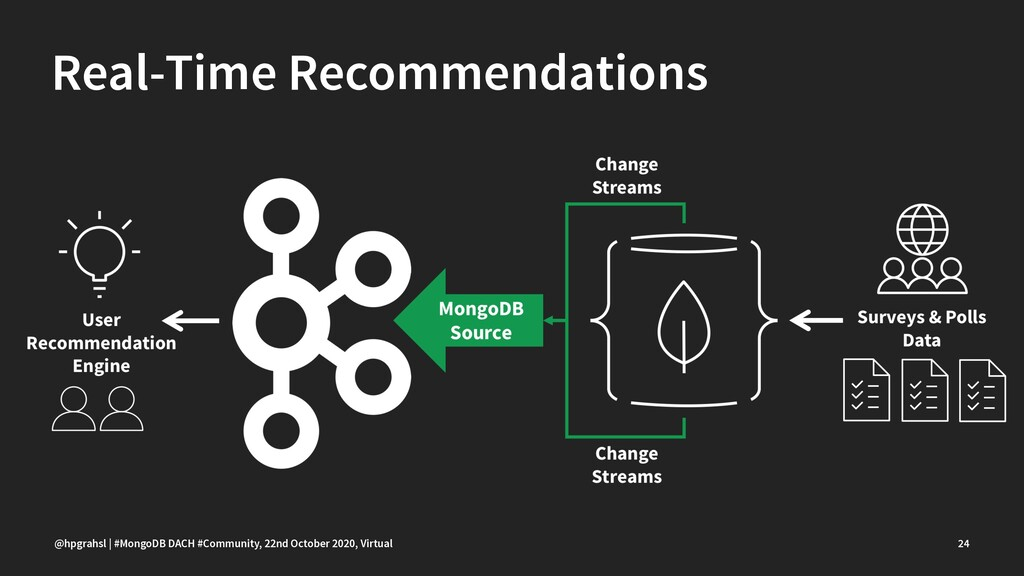 Real-Time Recommendations @hpgrahsl | #MongoDB ...