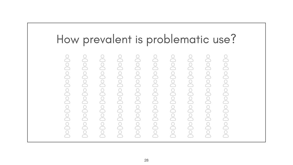 How prevalent is problematic use? !28