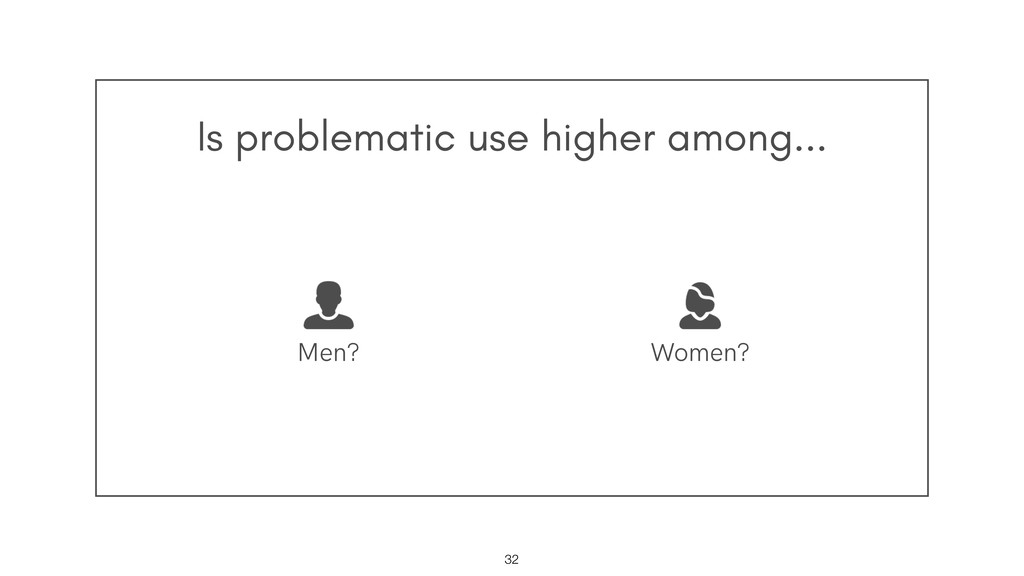 Is problematic use higher among... !32 Men? Wom...