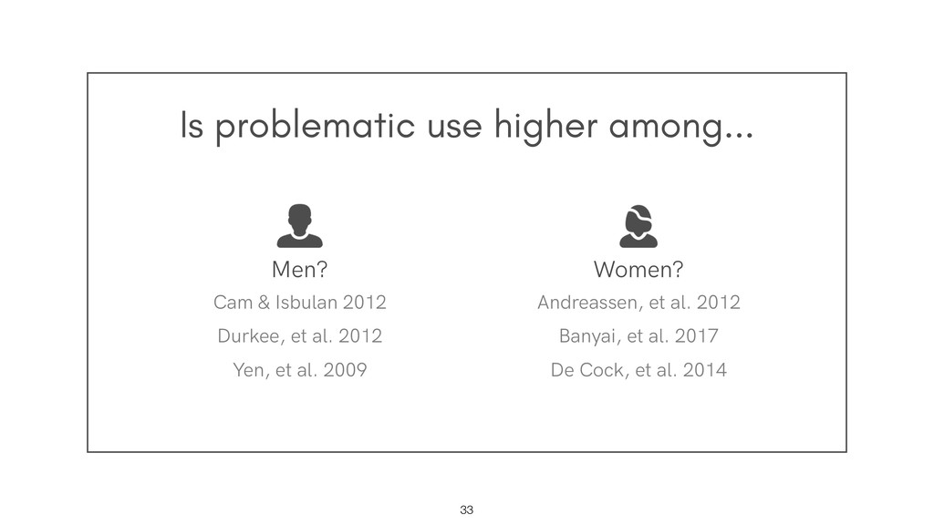 Is problematic use higher among... !33 Men? Wom...