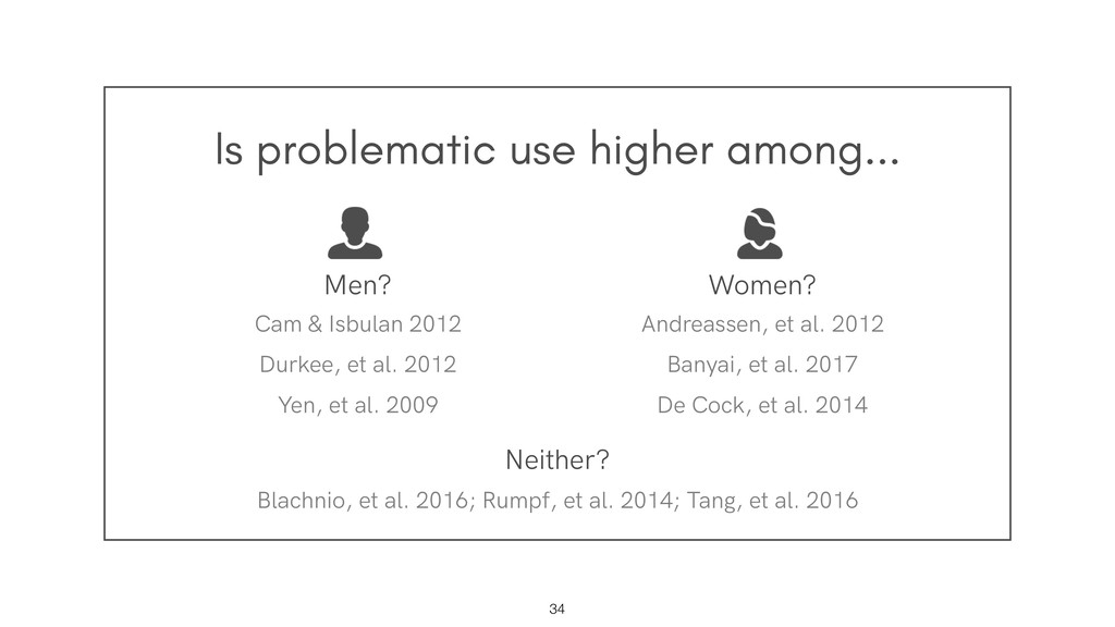 Is problematic use higher among... !34 Neither?...