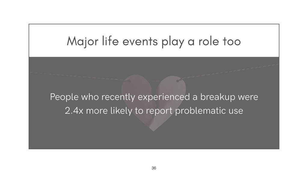 Major life events play a role too !36 People wh...