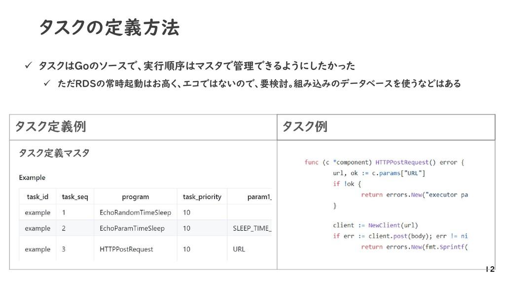タスクの定義方法 12 ✓ タスクはGoのソースで、実行順序はマスタで管理できるようにしたかっ...
