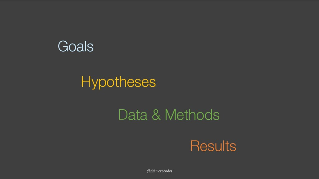 Data & Methods @chimeracoder Goals Hypotheses R...