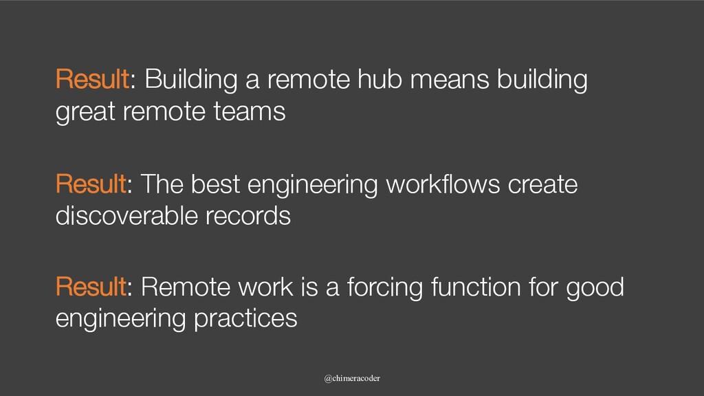 Result: Building a remote hub means building gr...