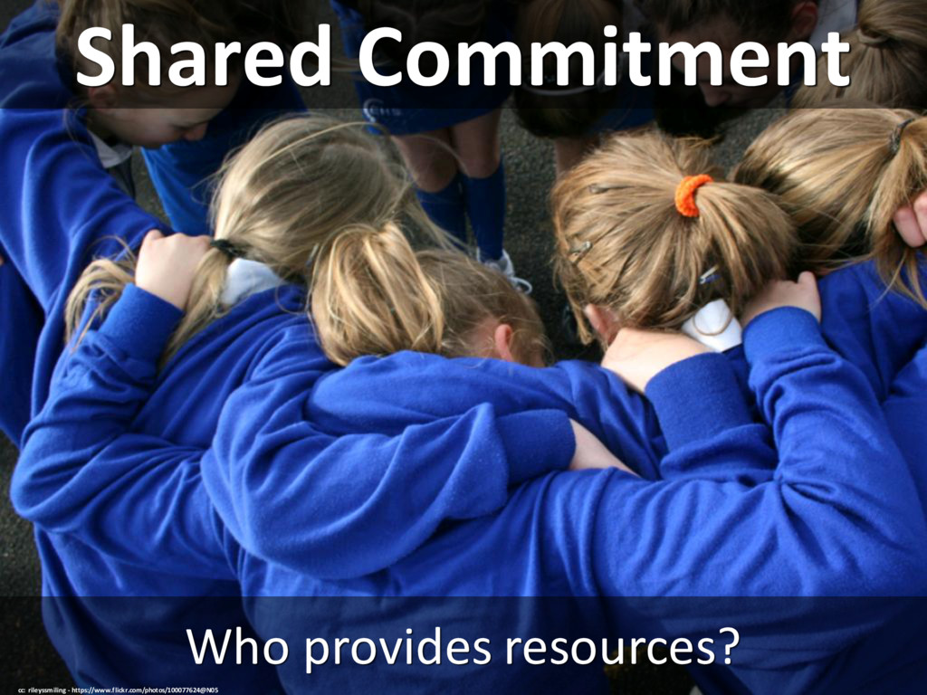 Shared Commitment Who provides resources? cc: r...