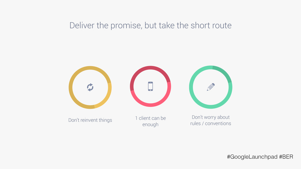 Deliver the promise, but take the short route 5...