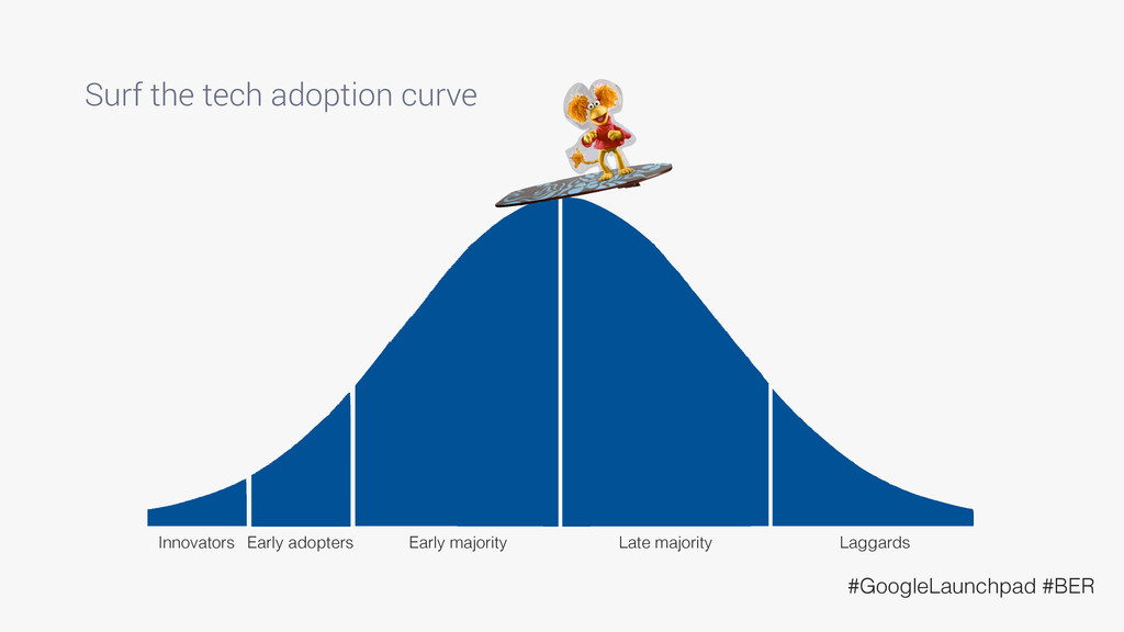 Surf the tech adoption curve #GoogleLaunchpad #...