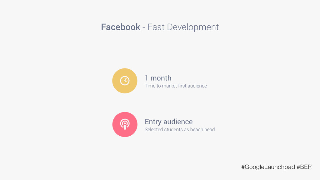Facebook - Fast Development [ 1 month Time to m...