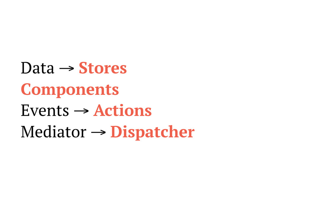 Data → Stores Components Events → Actions Media...