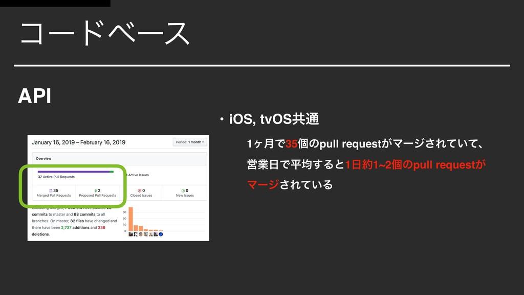 ίʔυϕʔε API • iOS, tvOSڞ௨ 1ϲ݄Ͱ35ݸͷpull request͕Ϛ...