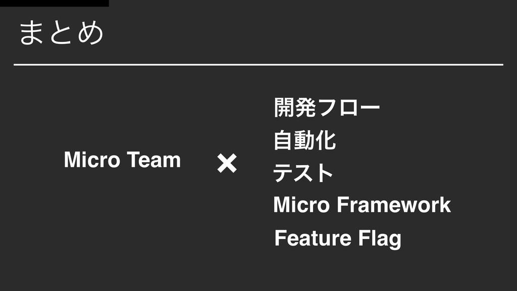 ·ͱΊ Micro Team × ࣗಈԽ ςετ ։ൃϑϩʔ Micro Framework ...