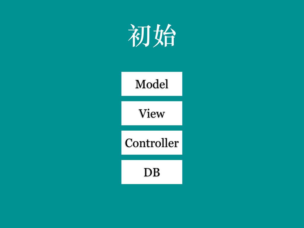 初始 Model View Controller DB