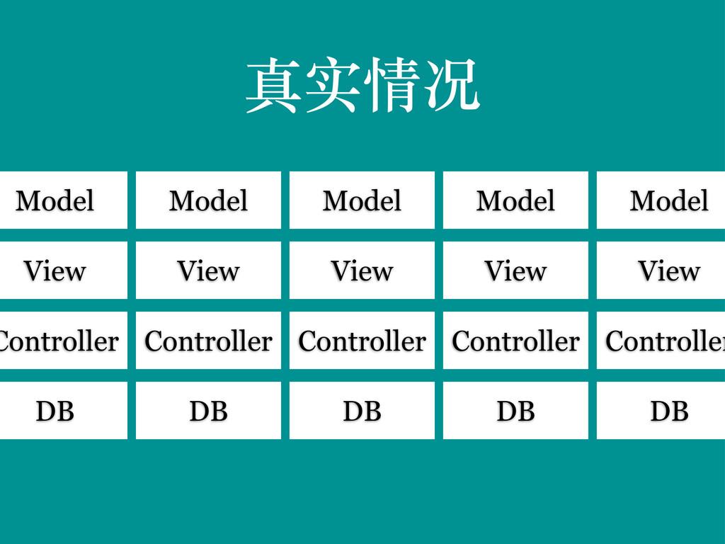 真实情况 Model View Controller DB Model View Contro...