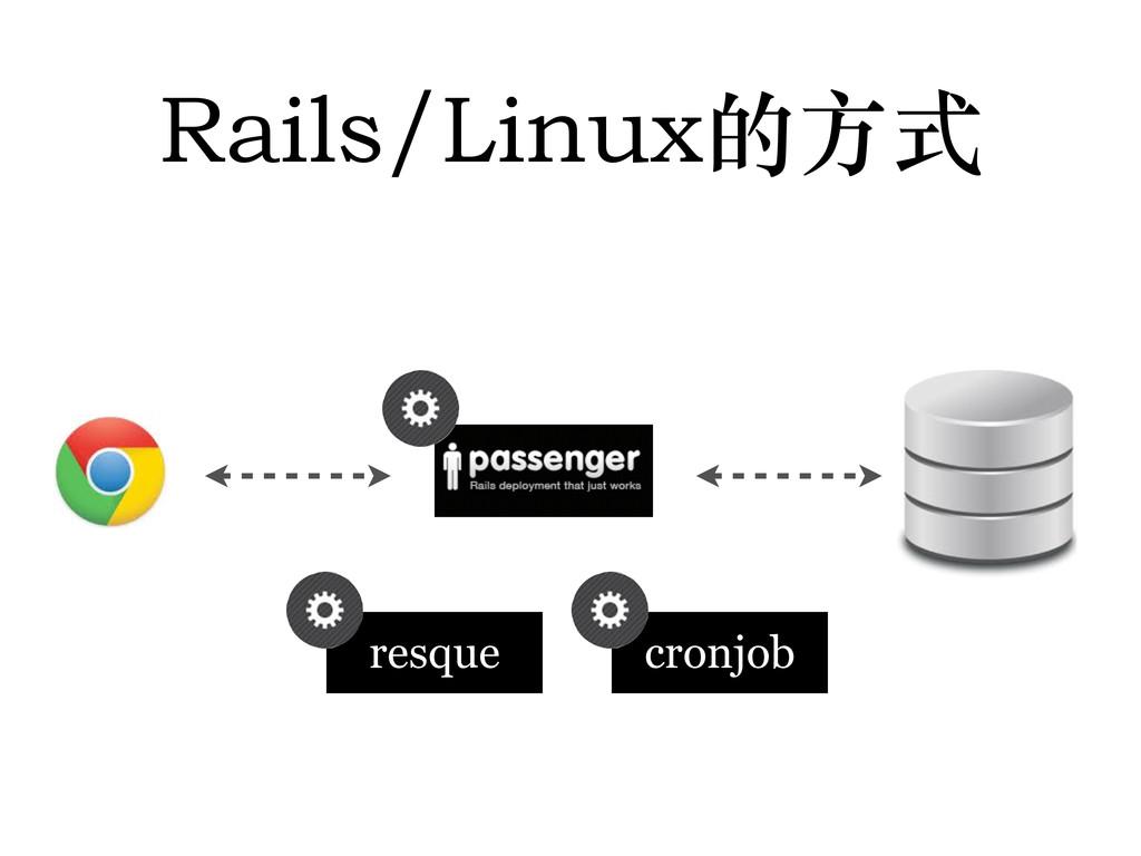 Rails/Linux的方式 resque cronjob