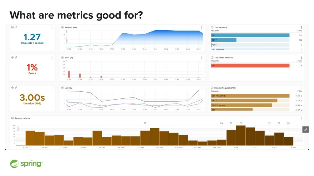 What are metrics good for?