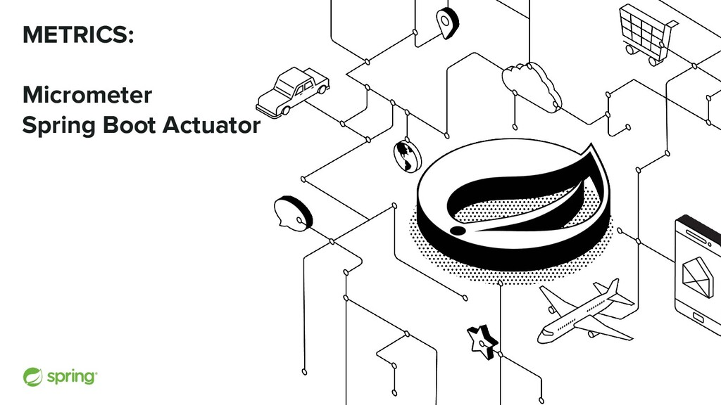 METRICS: Micrometer Spring Boot Actuator