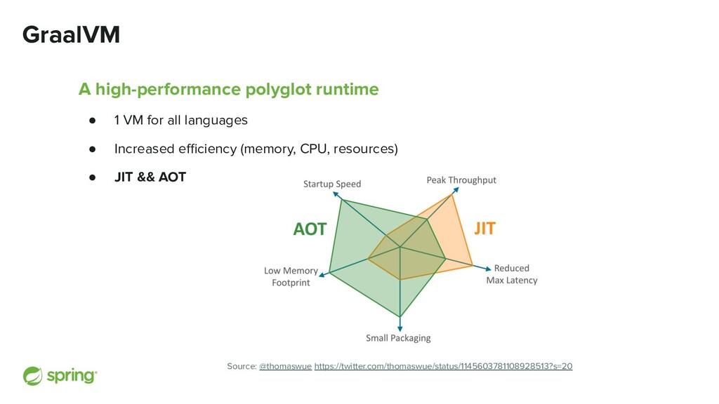 GraalVM A high-performance polyglot runtime ● 1...