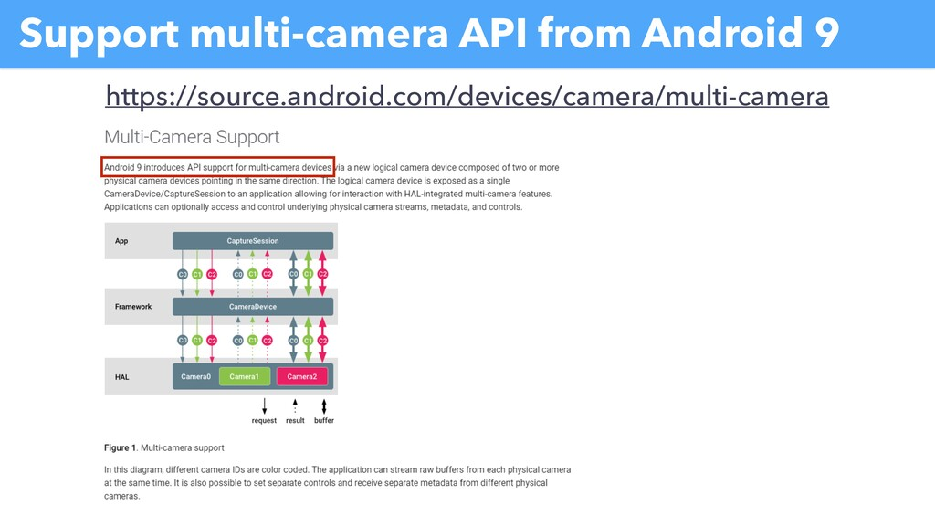 Support multi-camera API from Android 9 https:/...