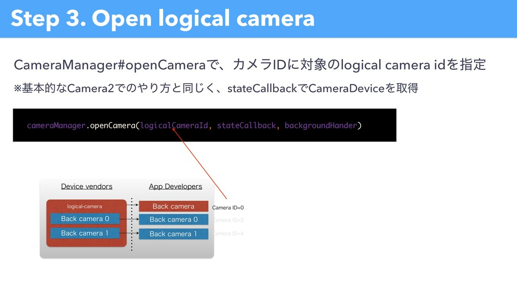 Step 3. Open logical camera CameraManager#openC...