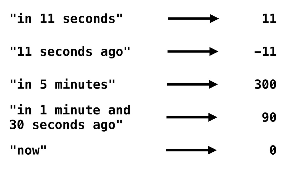 """""""in 11 seconds"""" 11 """"11 seconds ago"""" -11 """"in 5 m..."""