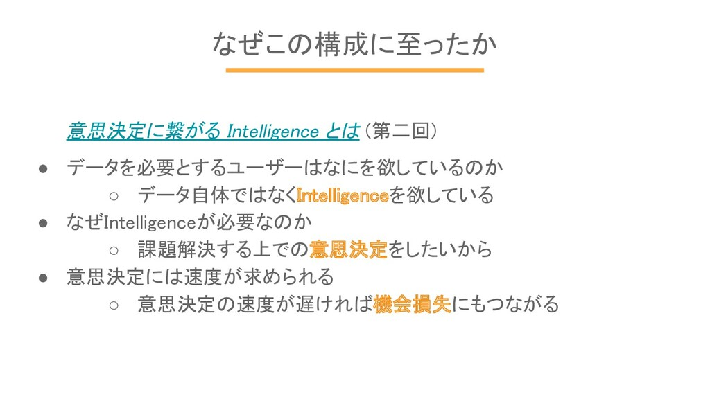 なぜこの構成に至ったか 意思決定に繋がる Intelligence とは (第二回) ● デ...