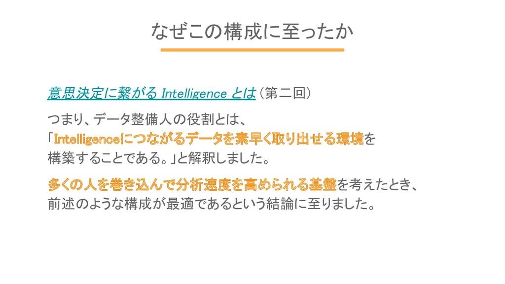 なぜこの構成に至ったか 意思決定に繋がる Intelligence とは (第二回) つまり...