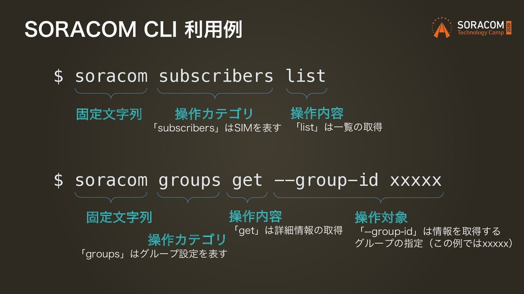 "403""$0.$-* ར༻ྫ $ soracom subscribers list ݻఆจ..."