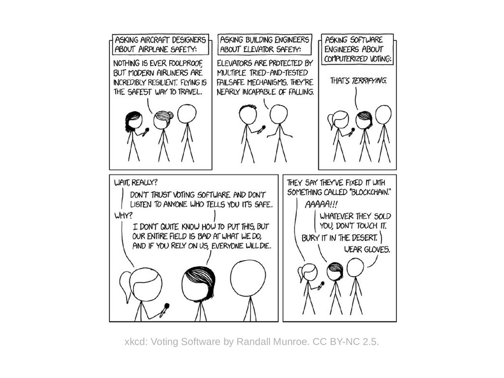 xkcd: Voting Software by Randall Munroe. CC BY-...