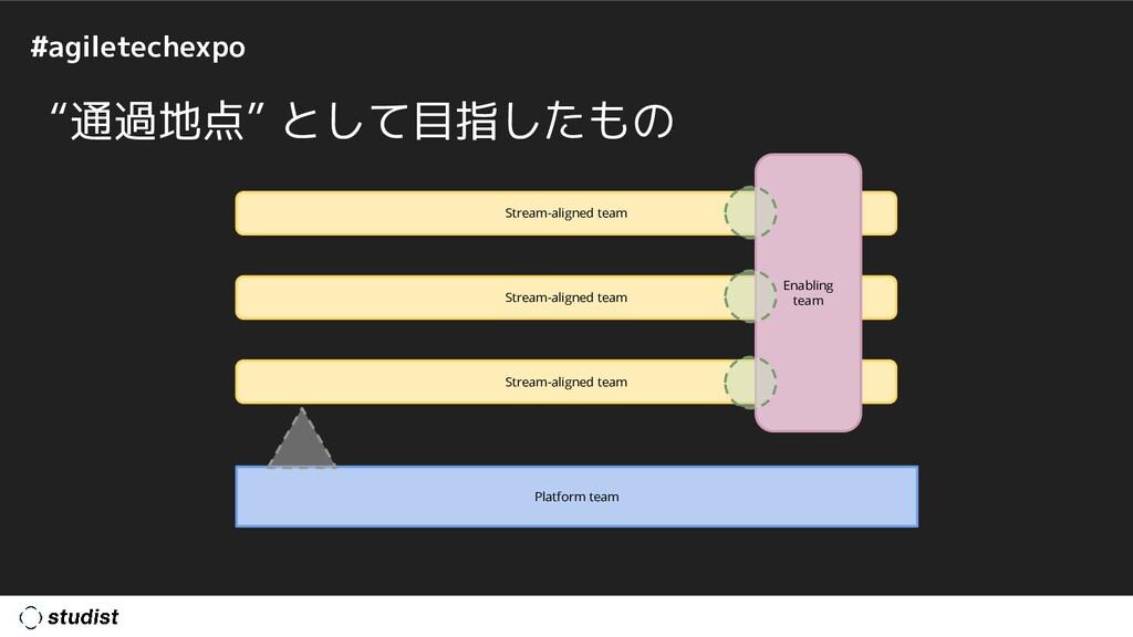 """#agiletechexpo """"通過地点"""" として目指したもの Stream-aligned ..."""