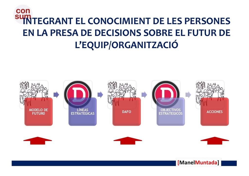 INTEGRANT EL CONOCIMIENT DE LES PERSONES EN LA ...