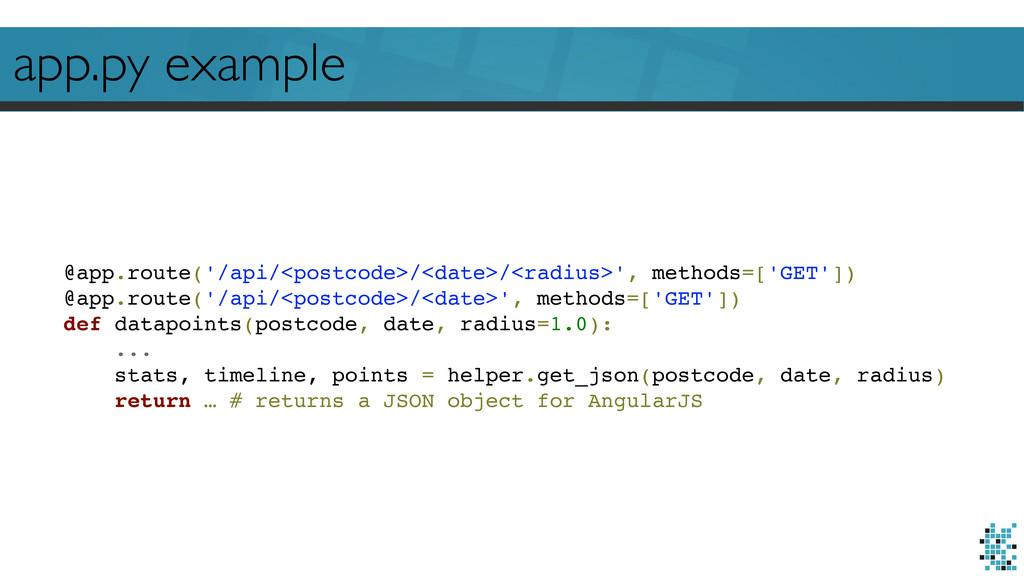 app.py example @app.route('/api/<postcode>/<dat...