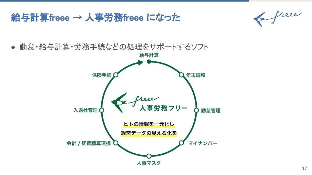 17 給与計算freee → 人事労務freee になった ● 勤怠・給与計算・労務手続など...