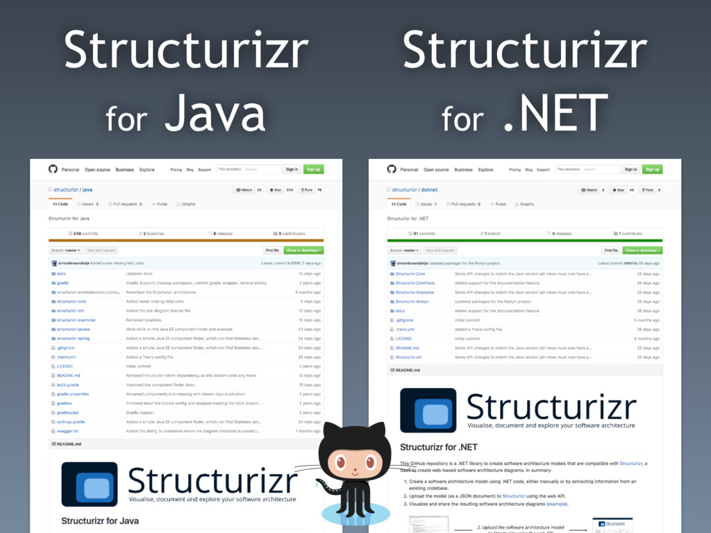 Structurizr for Java Structurizr for .NET
