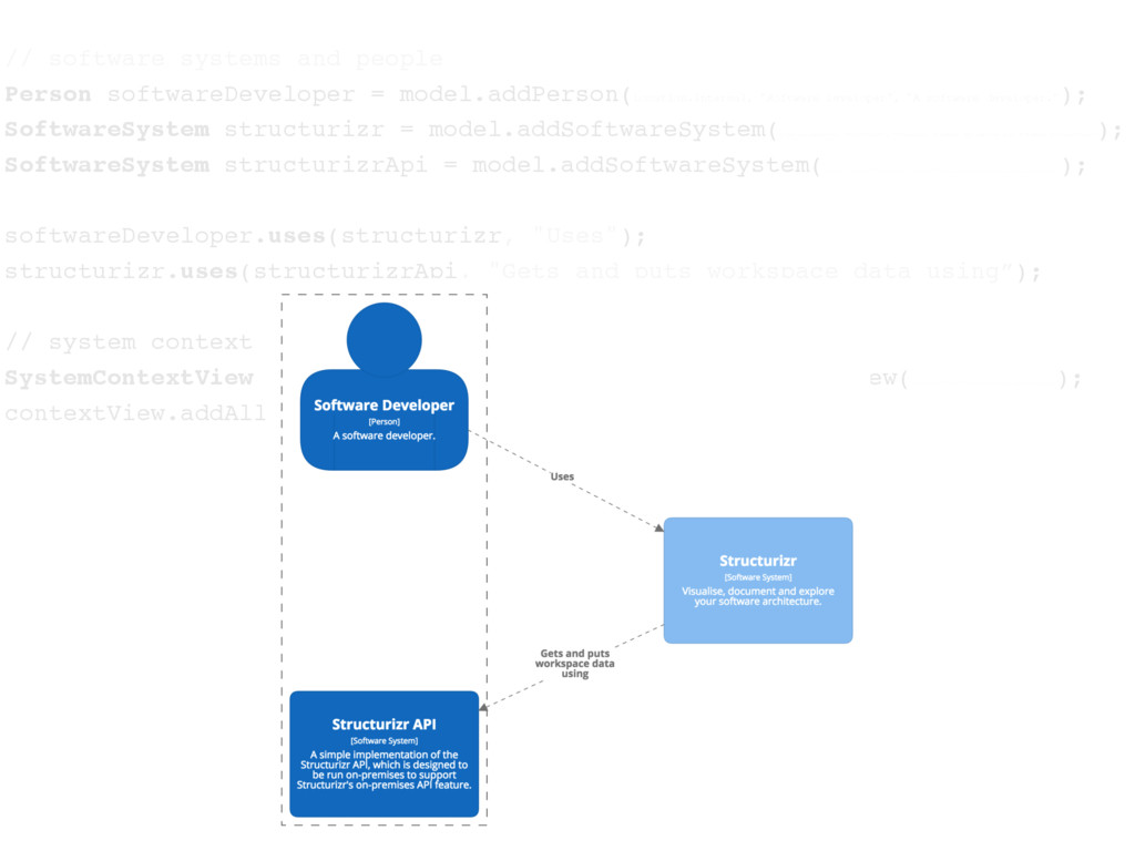// software systems and people Person softwareD...