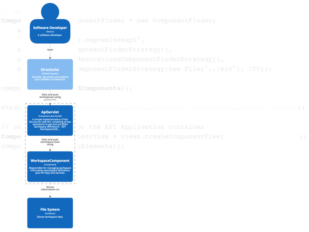 // components ComponentFinder componentFinder =...