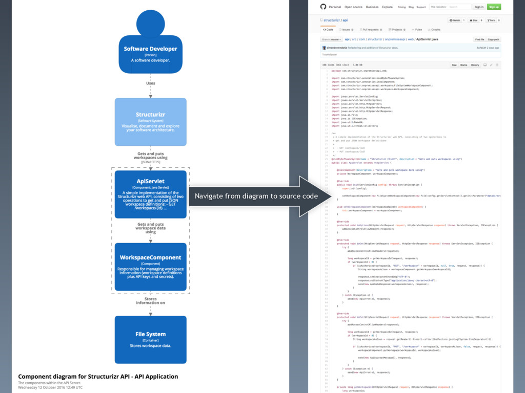 Navigate from diagram to source code