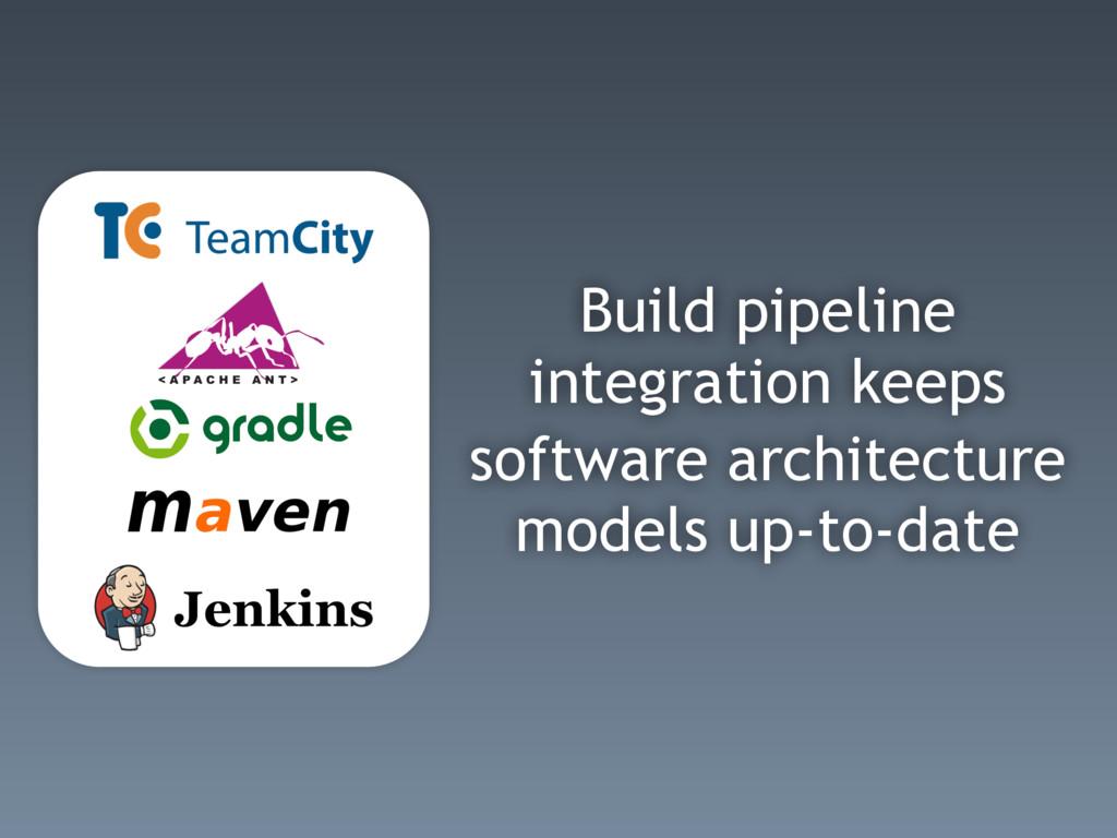 Build pipeline integration keeps software archi...