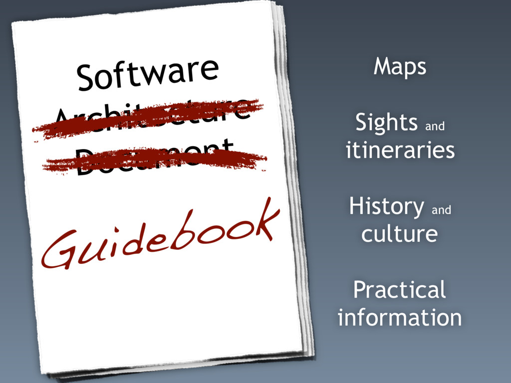 Software Architecture Document Guidebook Maps S...