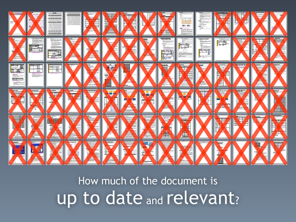 How much of the document is up to date and rele...