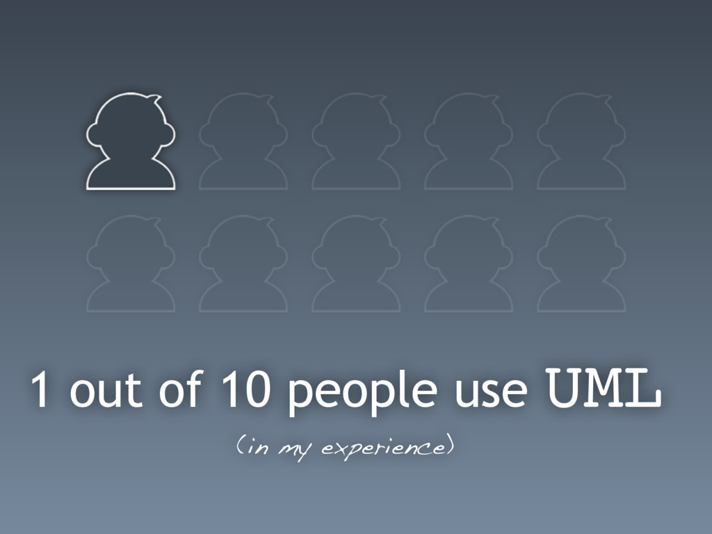 1 out of 10 people use UML (in my experience)