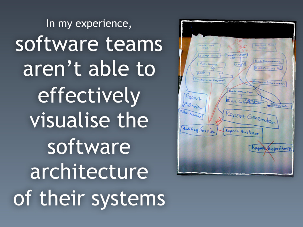 In my experience, software teams aren't able to...