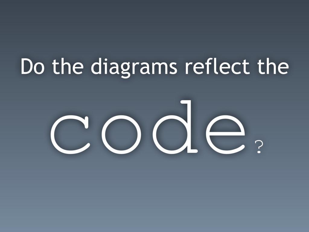 Do the diagrams reflect the code?