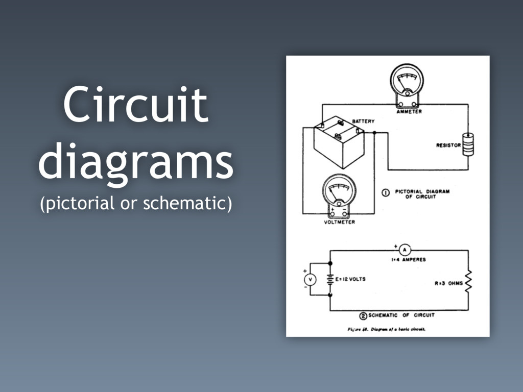 Circuit diagrams (pictorial or schematic)