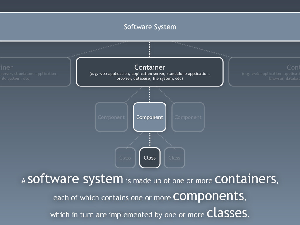 A software system is made up of one or more con...