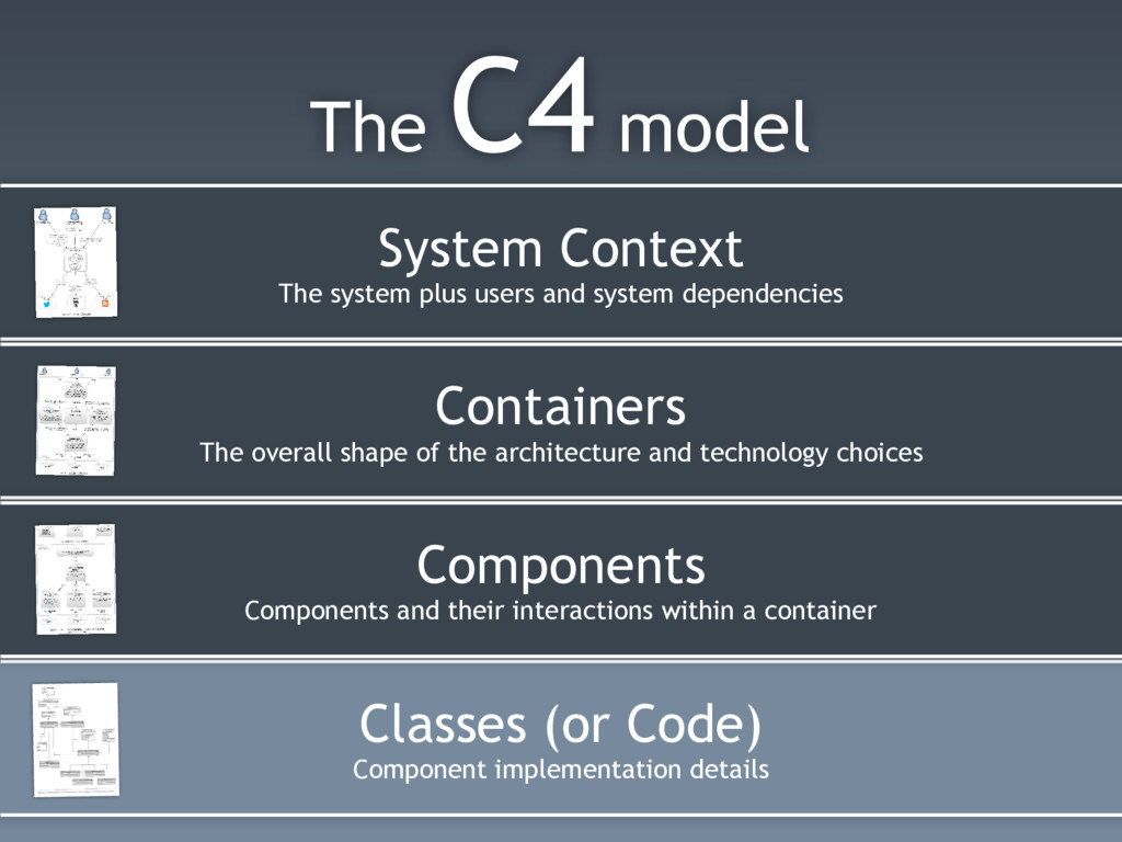 The C4 model Classes (or Code) Component implem...